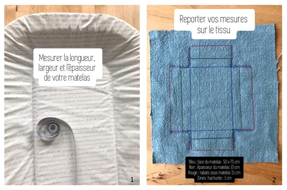 Etape 1 : Prendre les mesures du matelas à langer