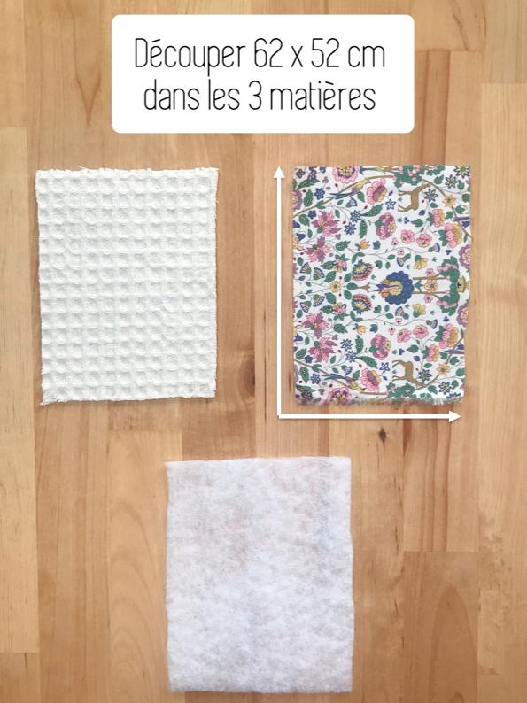Découpez un rectangle de 62 x 52 cm dans le coton, dans l'éponge et la ouate